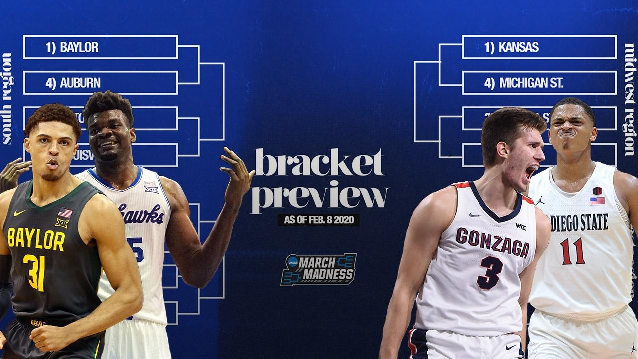 2020 March Madness Bracket Predictions After Top 16 Reveal Ncaa Com
