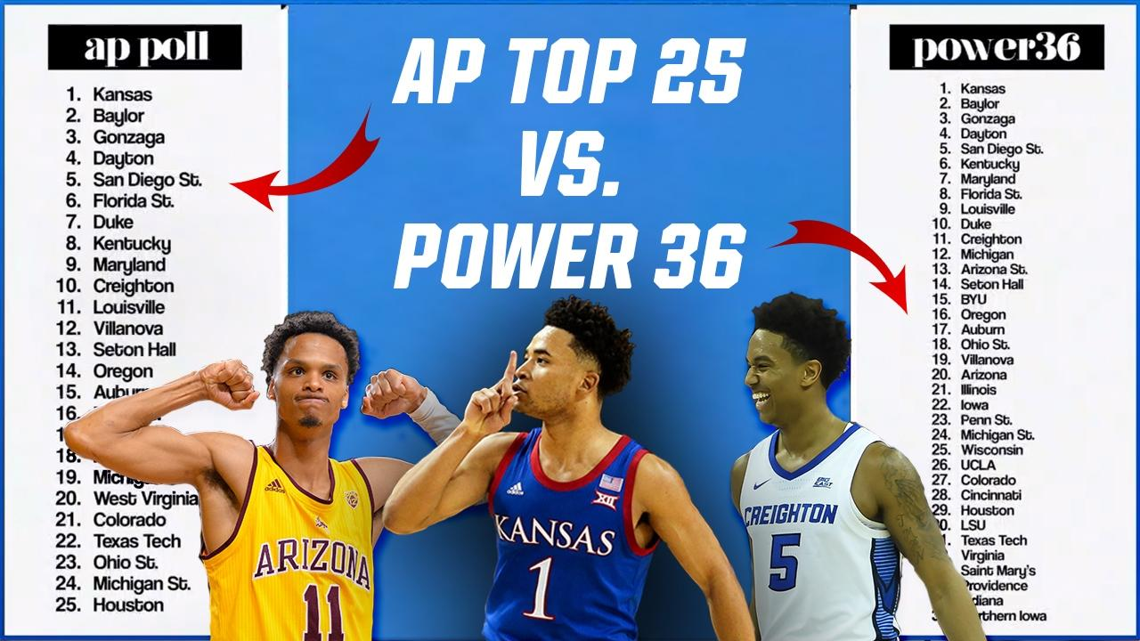 College basketball rankings: Kansas moves to No. 1 in latest Power ...
