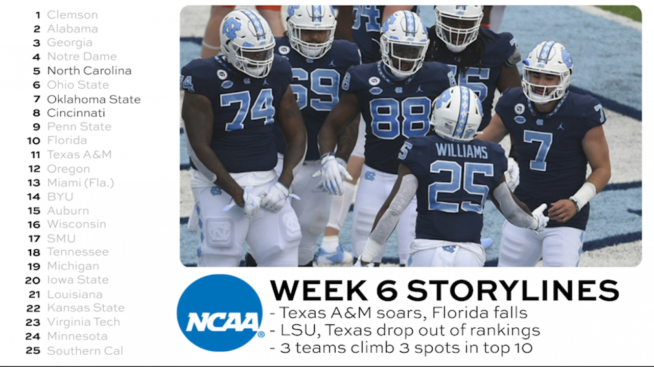 Week 7 College Football Rankings Notre Dame Climbs Into Top Four While Lsu Texas Drop Out Ncaa Com
