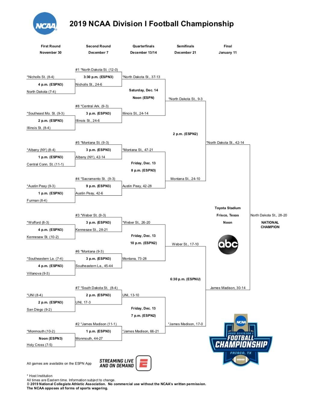 North Dakota State Football Beats James Madison For Eighth Fcs Championship Ncaa Com