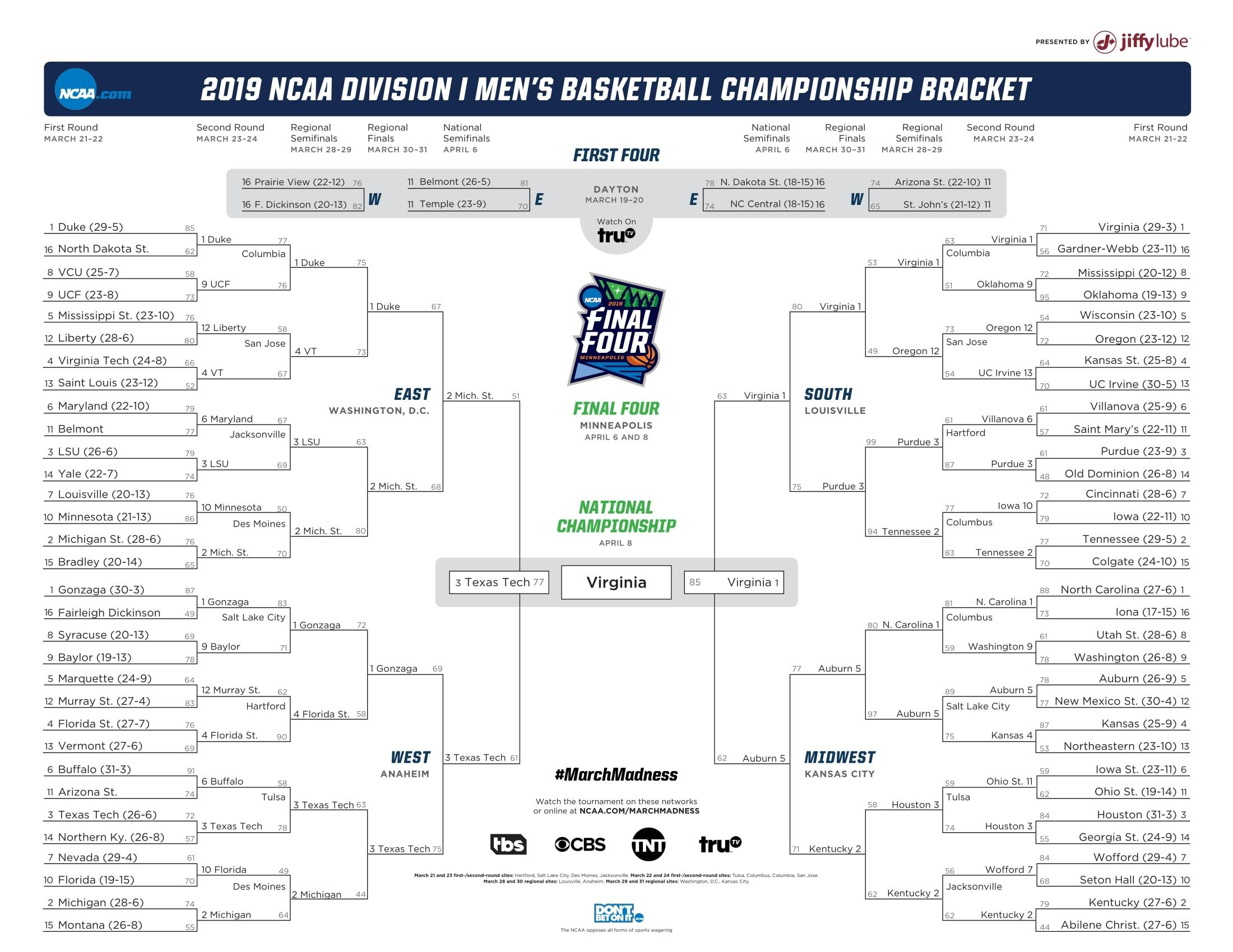 How are teams selected for march madness