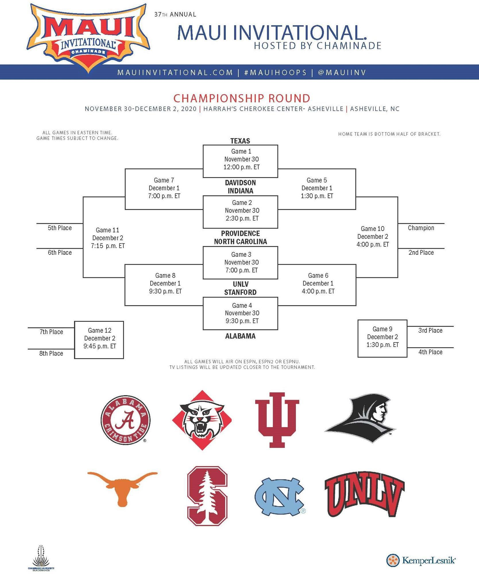 Here is the 2020 Maui Invitational bracket
