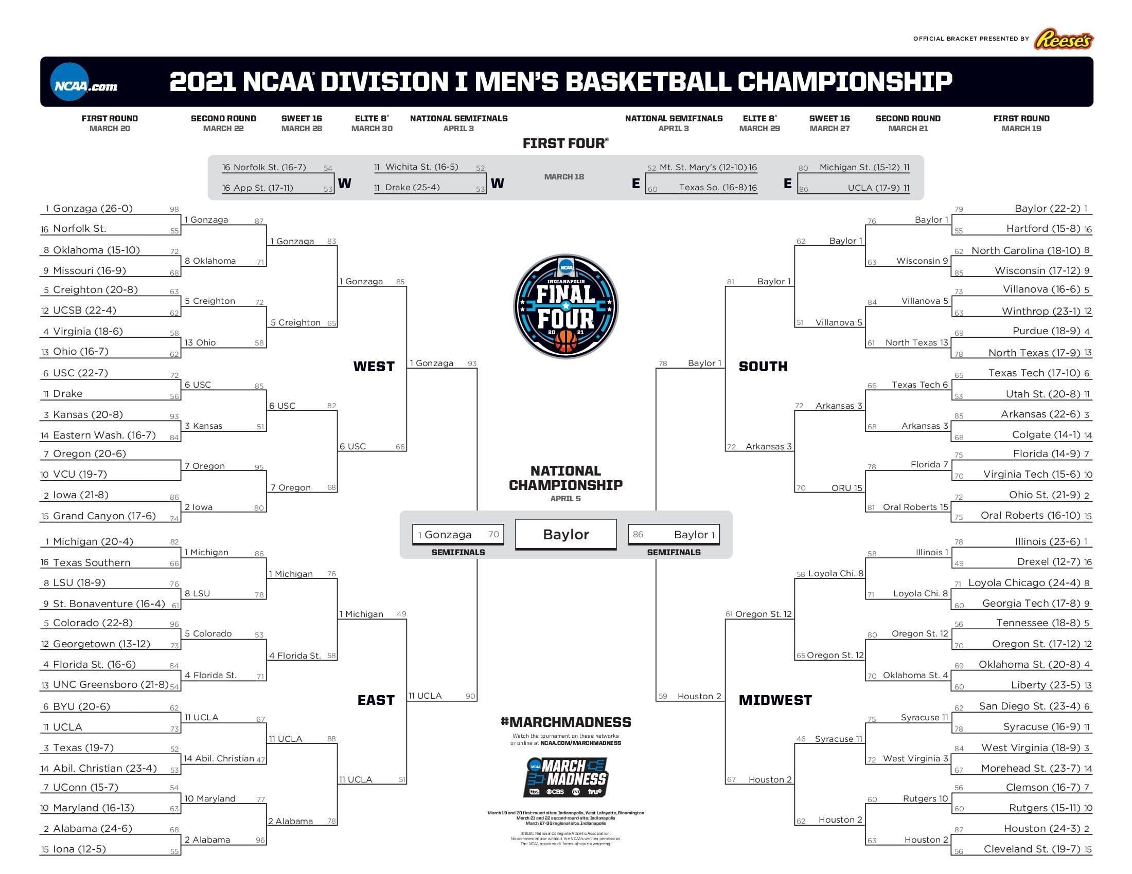 2021 NCAA bracket: Printable March Madness bracket .PDF