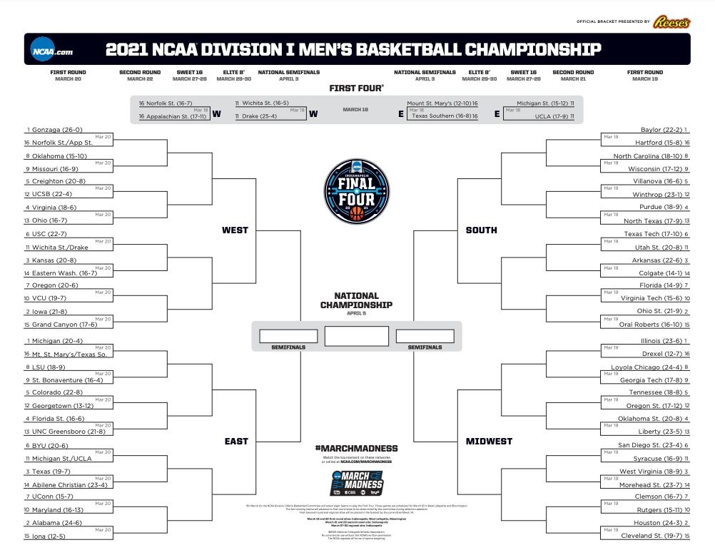 2021 March Madness: Complete schedule, dates, TV times | NCAA.com