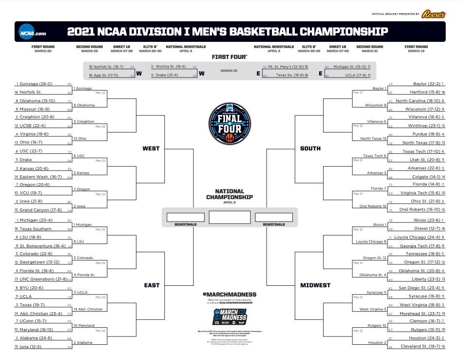 2021 NCAA bracket, updated through morning of March 21