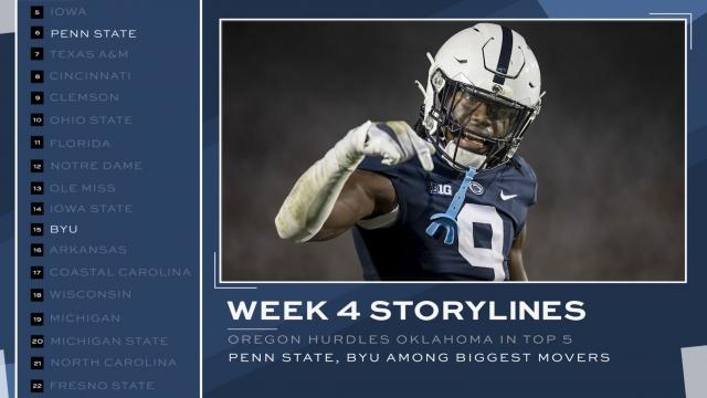 College football rankings: Penn State jumps four more spots in latest AP poll