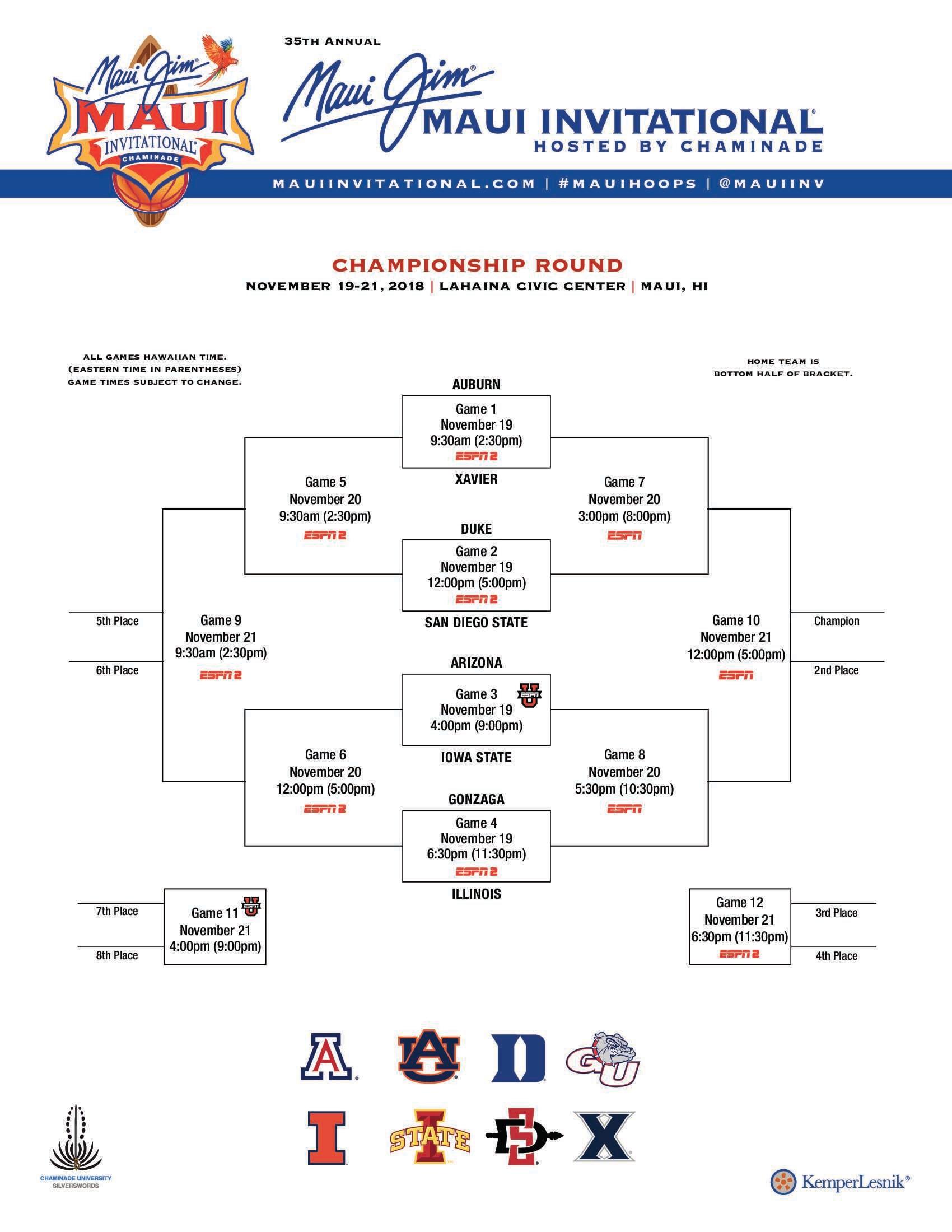 picture regarding Ku Basketball Schedule Printable identified as 2018 Maui Invitational: Routine, bracket, rankings