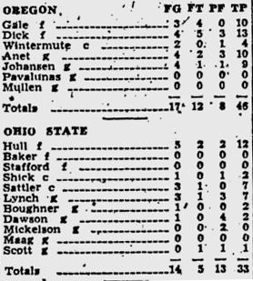 Oregon-Ohio-State-Box-Score-1939