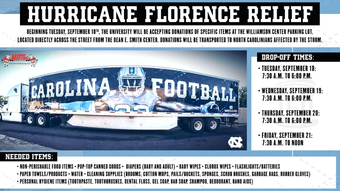 football hurricane florence
