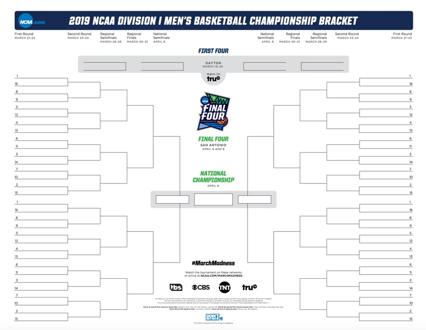 The 2019 NCAA bracket for the March Madness tournament.