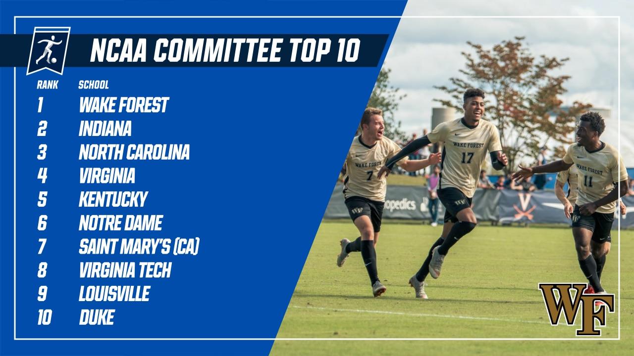 The NCAA announced the men's soccer Top 10.