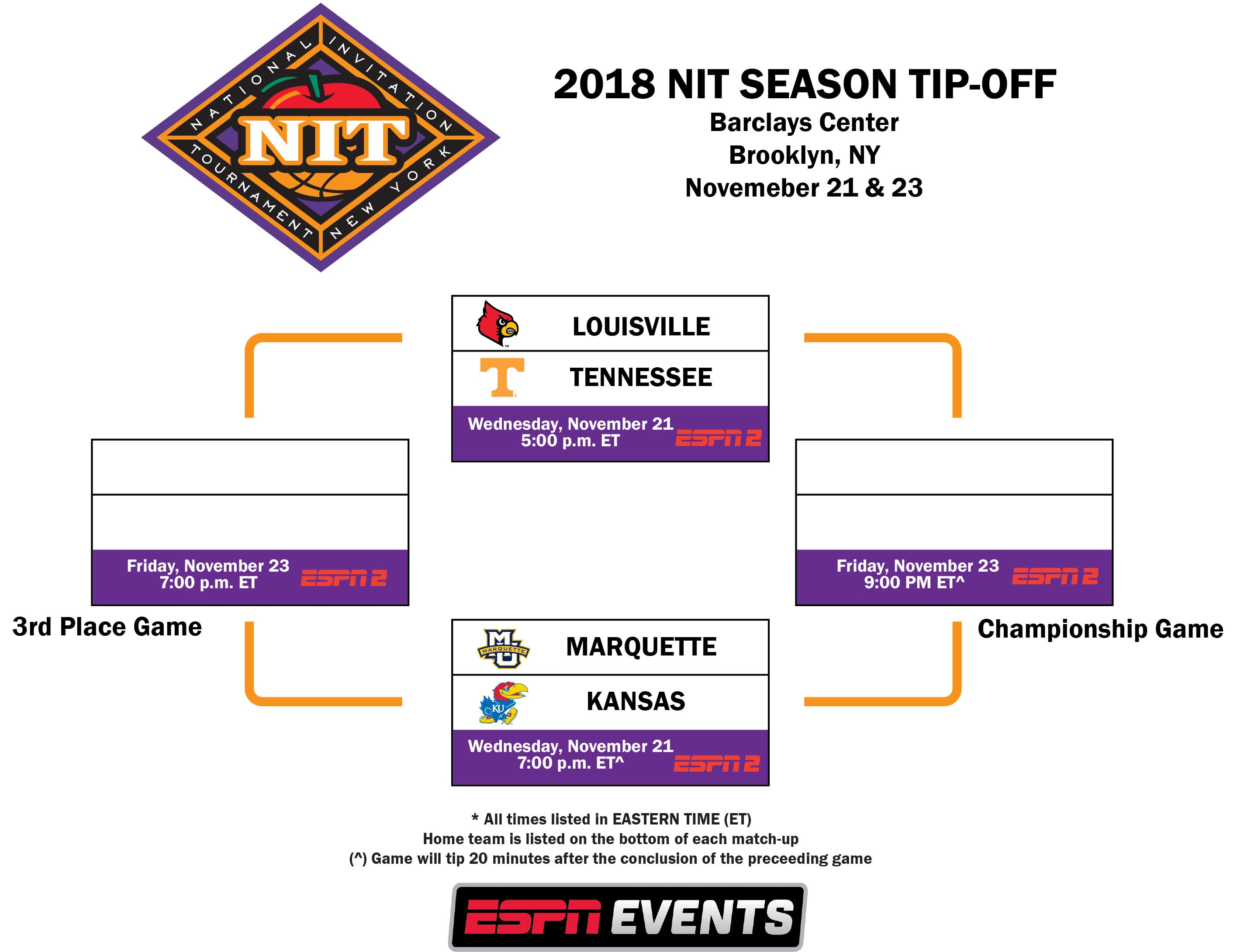 2018 NIT Season Tip-off bracket