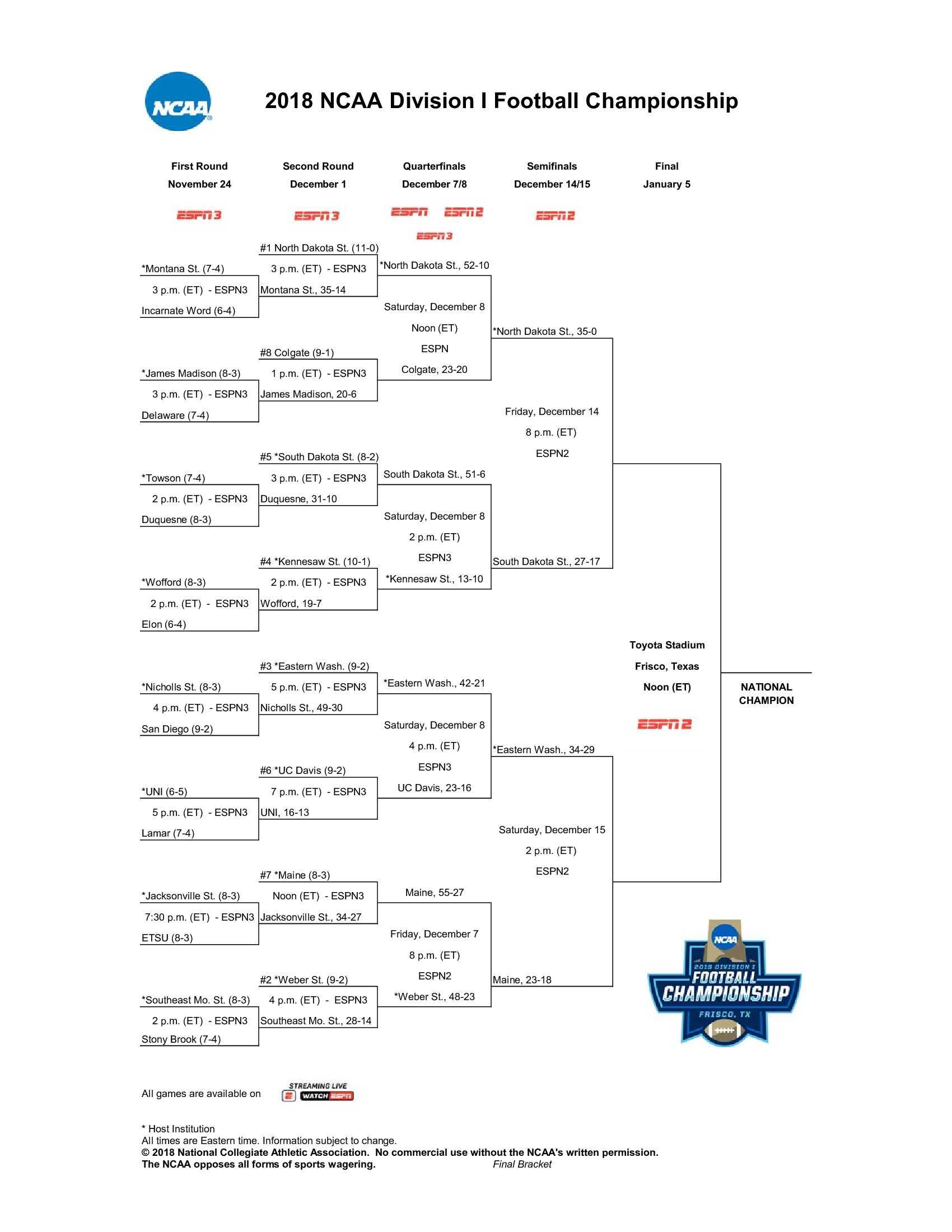 2018 fcs playoffs-bracket-schedule-scores