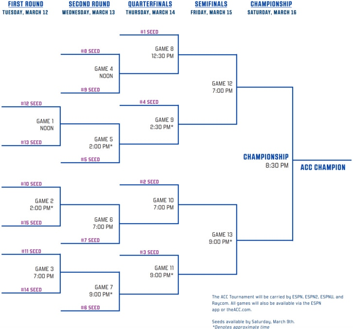 photograph about Printable Sec Tournament Bracket titled 2019 NCAA convention tournaments: Schedules, brackets