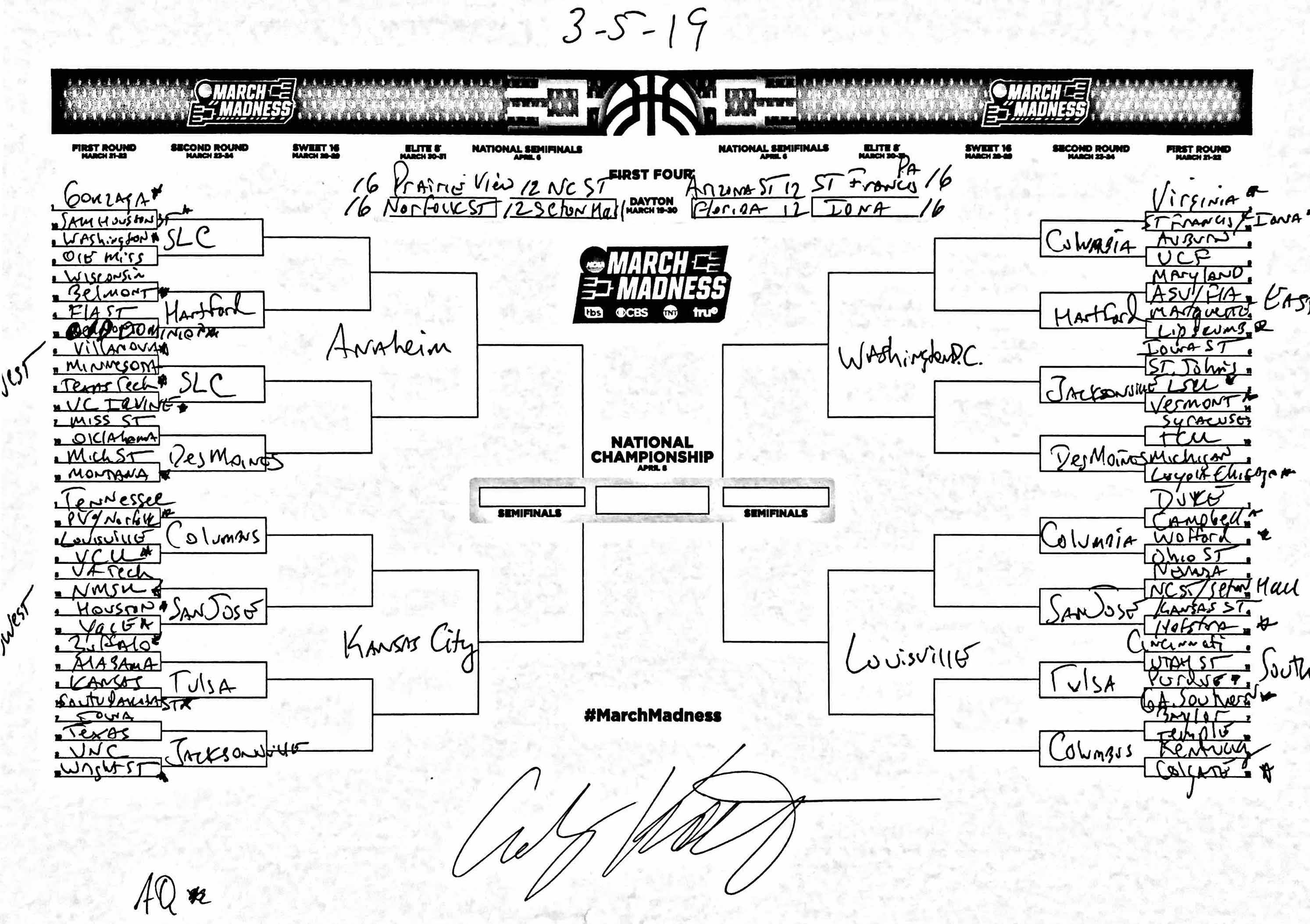 March Madness Projected 2019 Ncaa Tournament Bracket: The Complete March Madness Field Of 68, Predicted In The