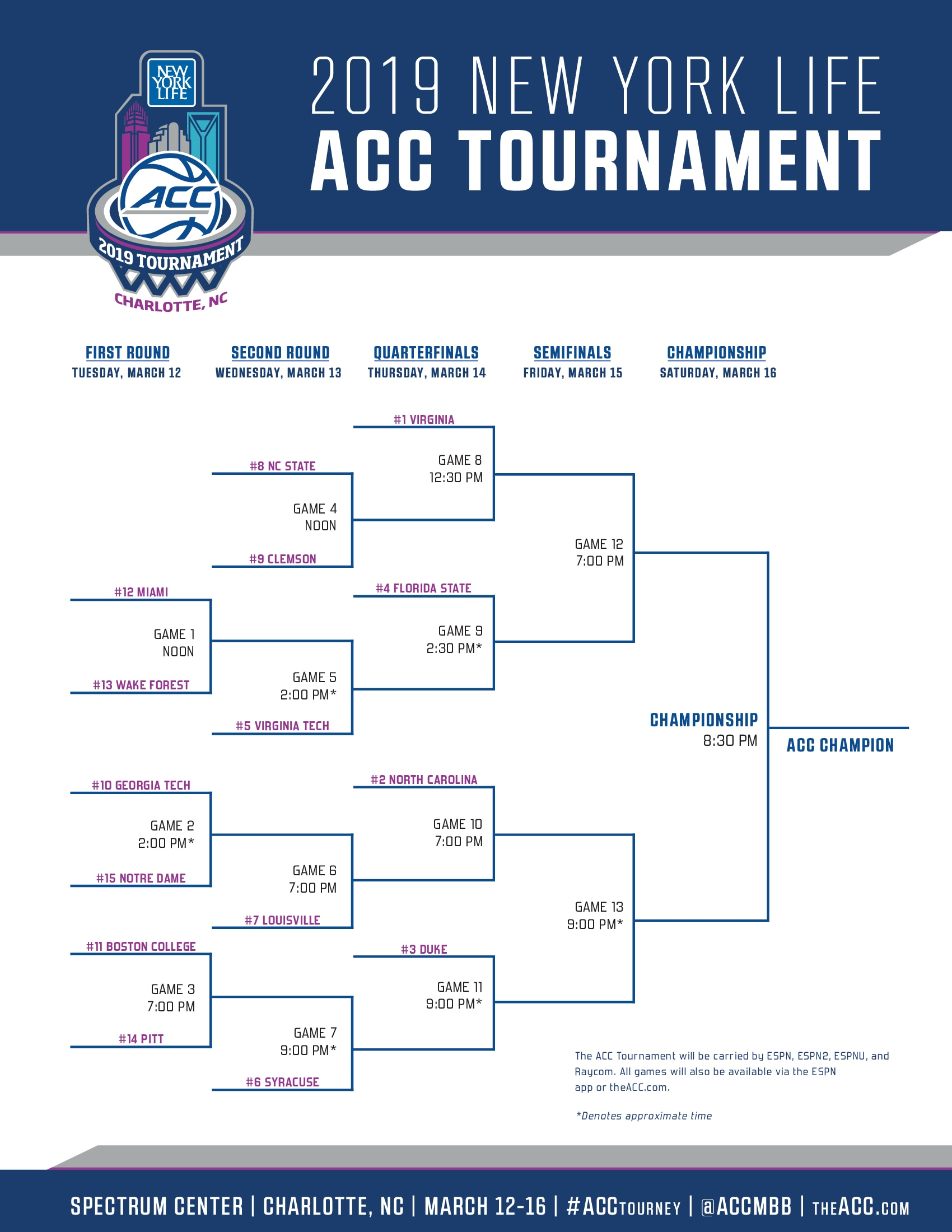 The 2019 ACC Tournament bracket has Virginia the No. 1 seed