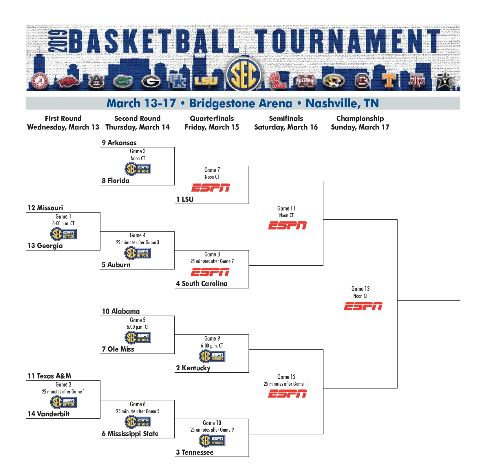Soft image in printable sec tournament bracket