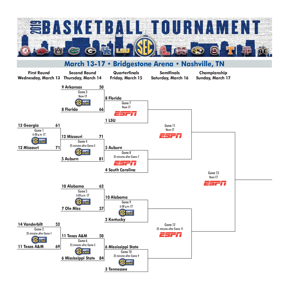 photo about Printable Sec Tournament Bracket named 2019 SEC mens basketball event bracket: Tennessee vs