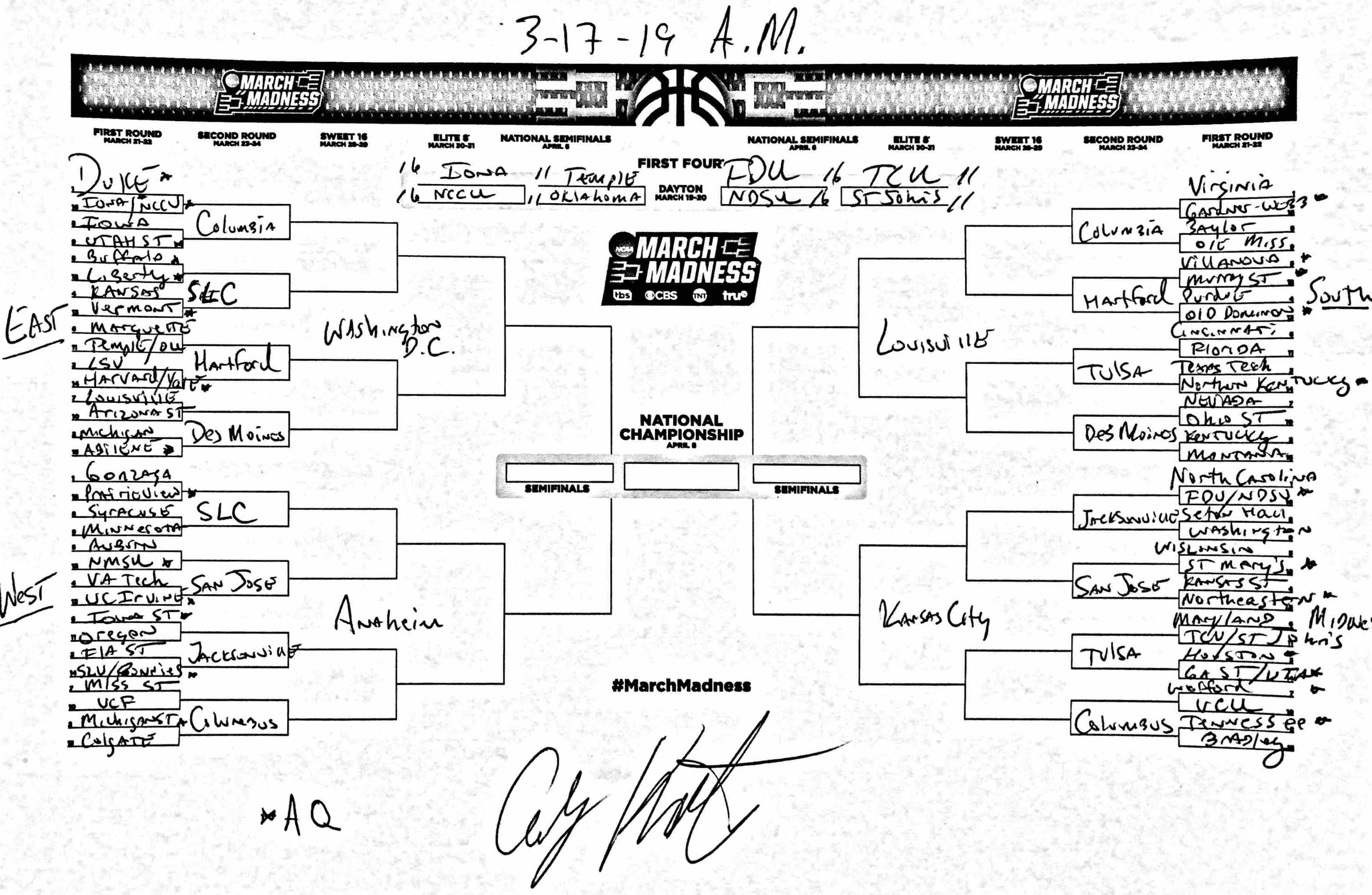 March Madness Projected 2019 Ncaa Tournament Bracket: March Madness Bracketology: The Ultimate Guide