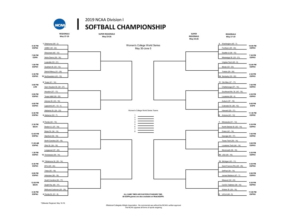 photograph about Women's World Cup Bracket Printable identified as NCAA softball bracket 2019: Printable Womens Faculty World-wide