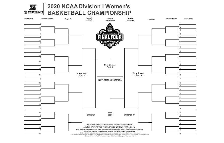 photo about Ncaa Bracket Printable Blank known as 2020 NCAA womens basketball bracket: Printable match