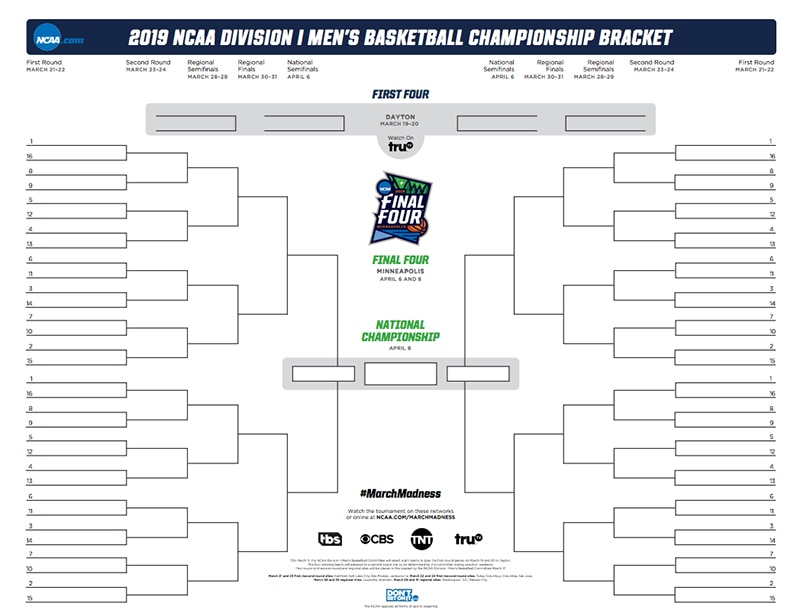 The NCAA bracket for the 2019 March Madness men's basketball tournament.