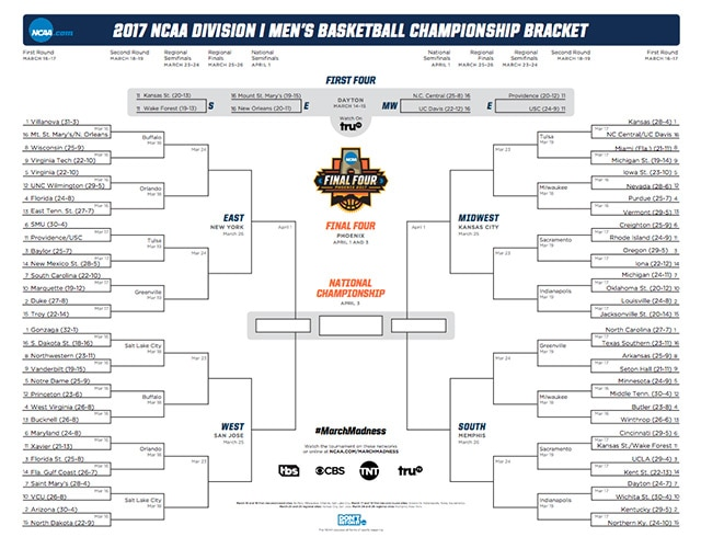 image relating to Ncaa Bracket Printable Blank referred to as Predictions: Every single of Fridays 1st-spherical online games yzed