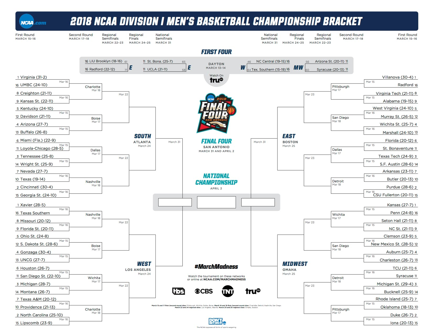 image relating to Yahoo Printable Bracket known as Past fantastic bracket busts right after most significant disappointed within NCAA