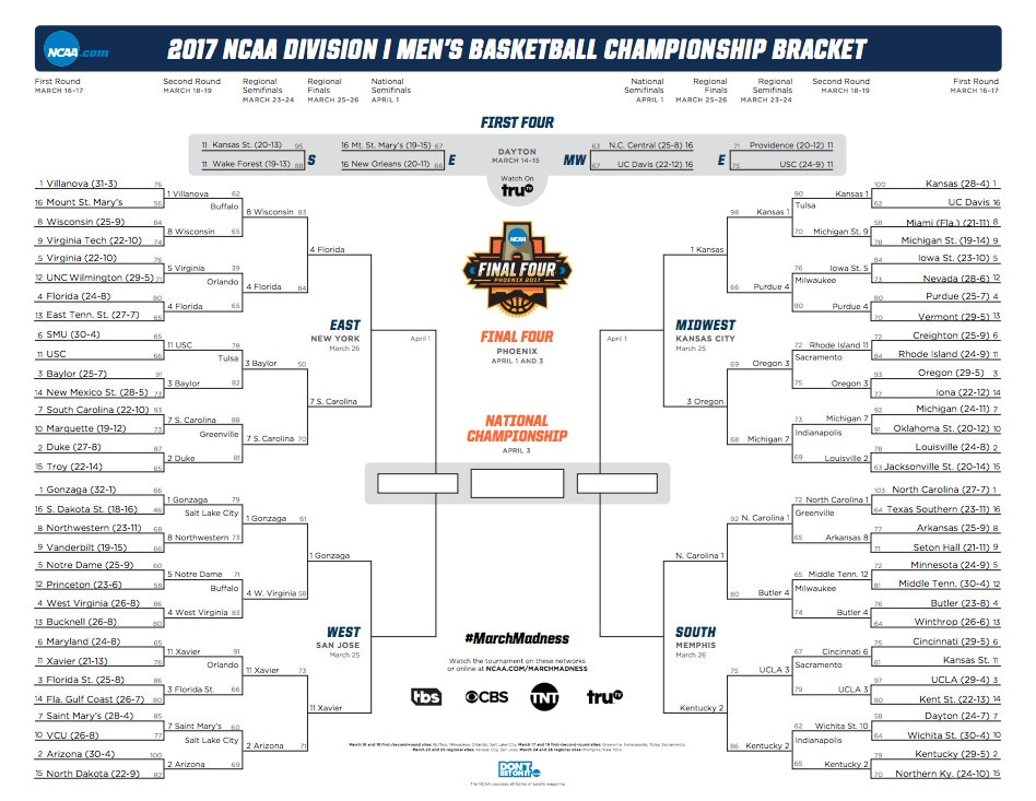 graphic regarding March Madness Tv Schedule Printable called March Insanity 2017: Printable NCAA event bracket