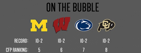 College football playoff rankings: Breaking down the top ...