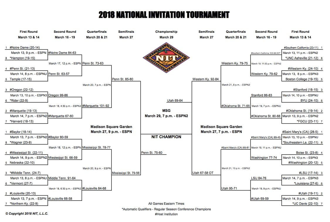 Soft image for nit printable bracket