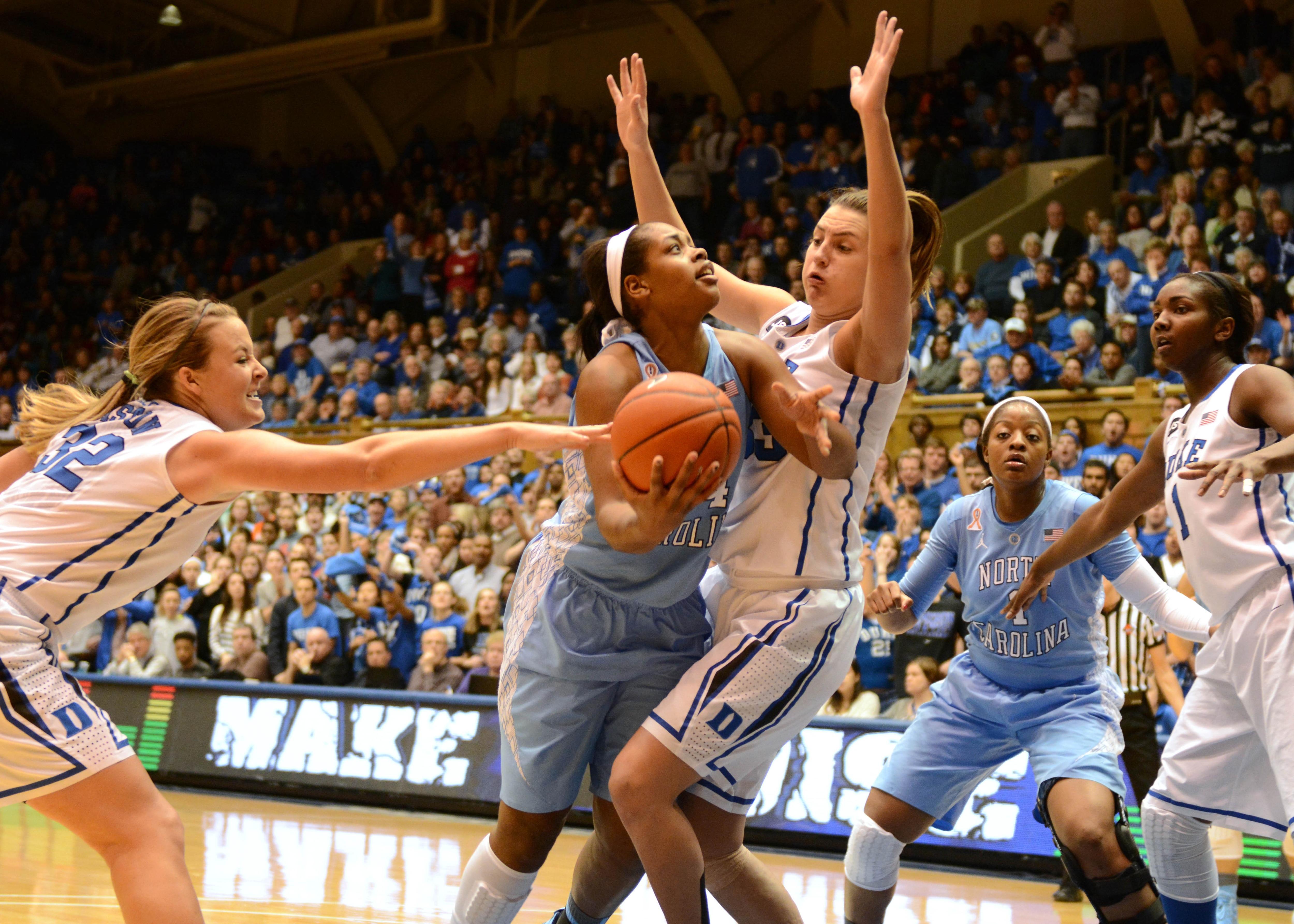 North Carolina Women's Basketball