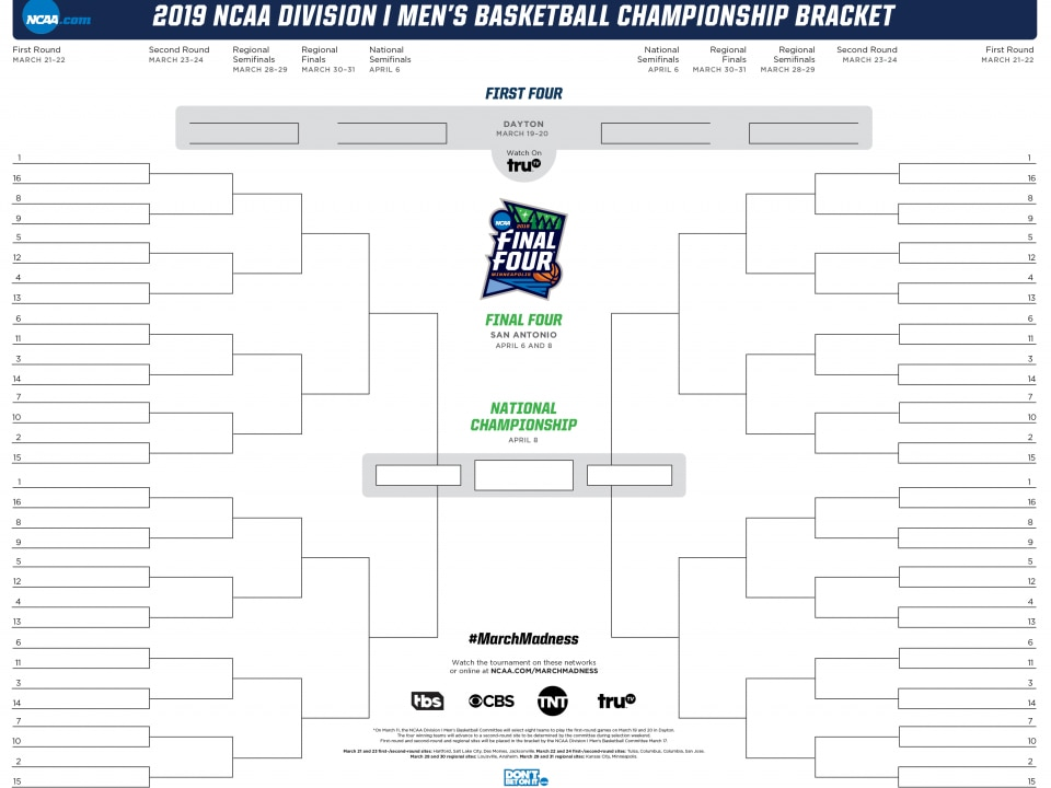 March Madness Picks Against The Spread 2018 Sweet 16: March Madness Bracket History
