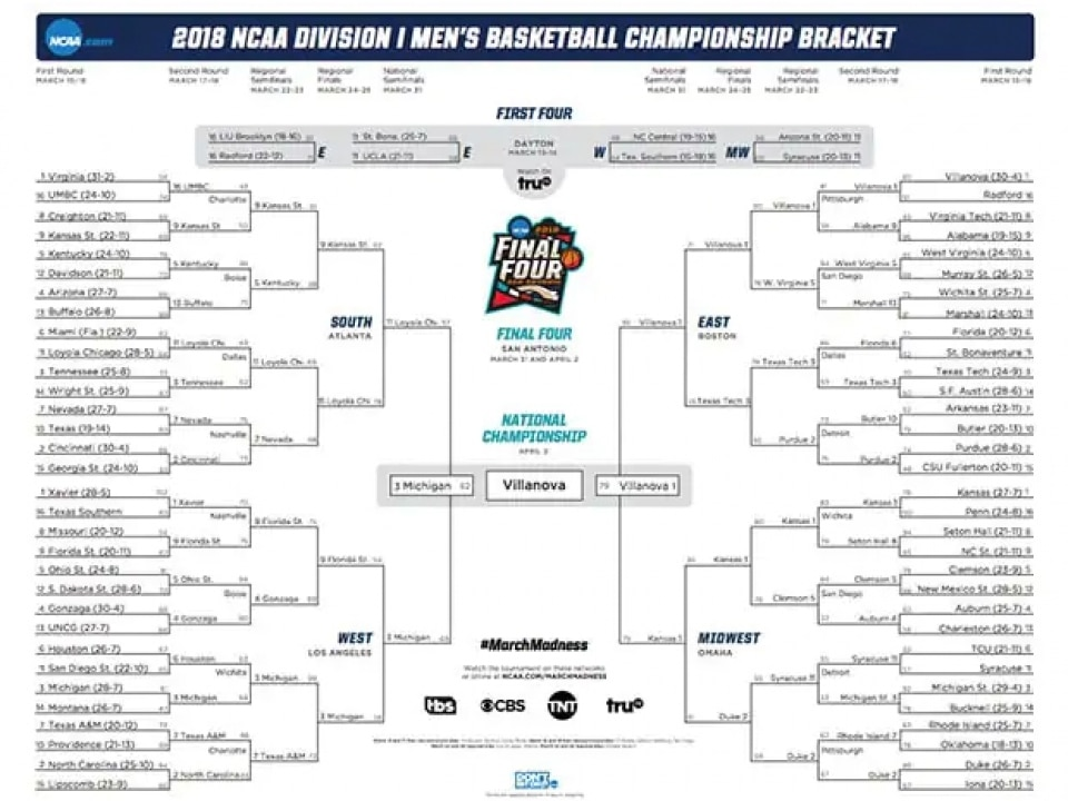 March Madness Projected 2019 Ncaa Tournament Bracket: A Bracket Geek's Take-it-to-the-bank 2019 March Madness