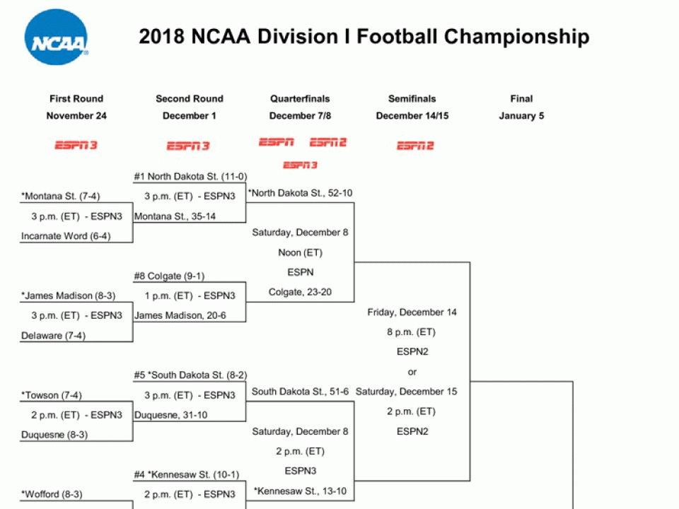 picture regarding Nfl Printable Playoff Bracket identified as FCS playoffs: Bracket, program, ratings for the 2018