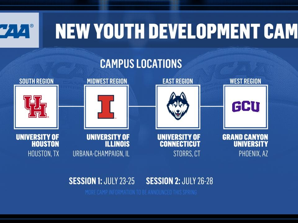 Four Sites Selected For Youth Basketball Camps Ncaacom