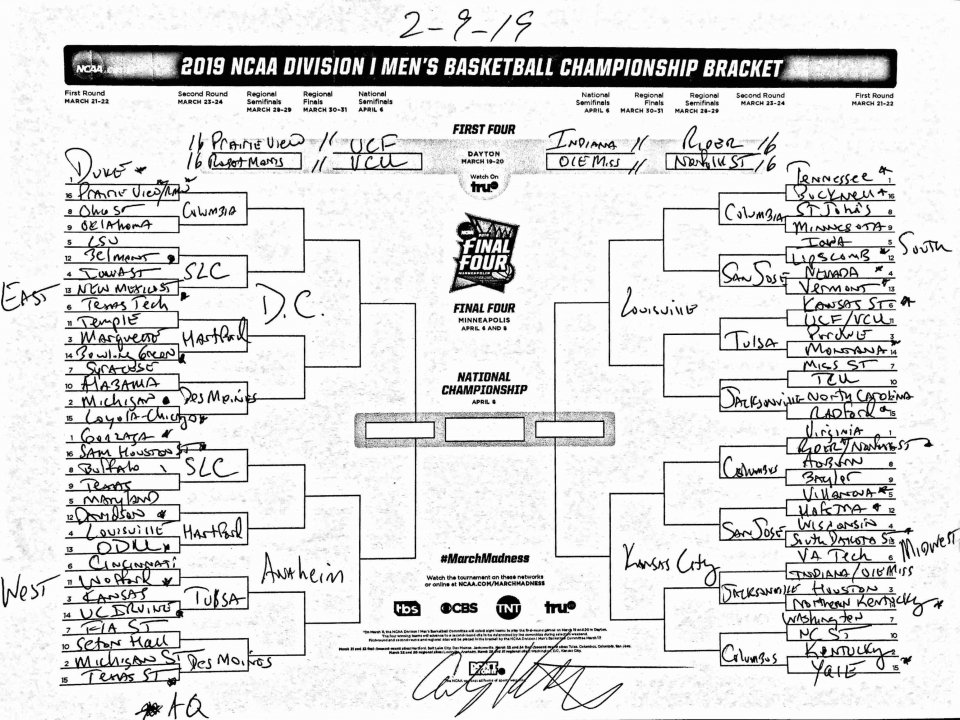 March Madness Projected 2019 Ncaa Tournament Bracket: The Complete March Madness Field Of 68 Predicted After The
