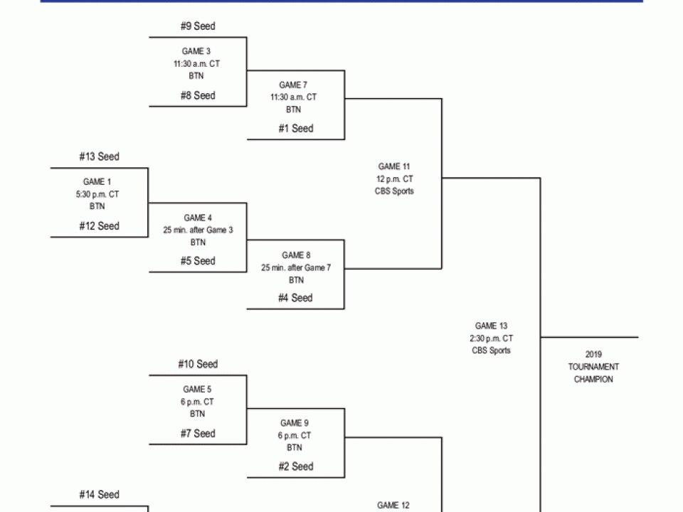image about Big Ten Tournament Printable Bracket called 2019 Substantial 10 Event: Bracket, rankings, agenda, seeds