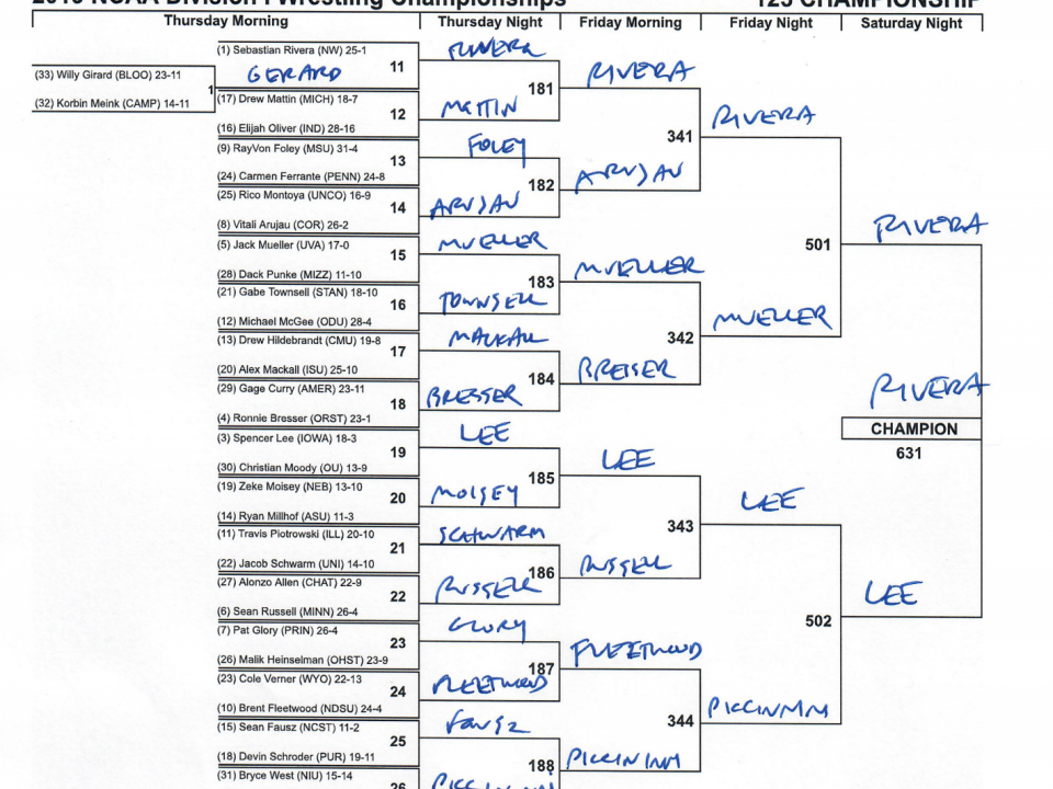 NCAA wrestling brackets 2019: Preview, predictions for ...