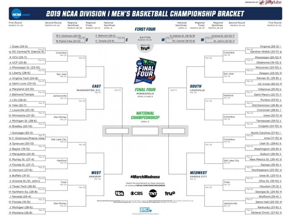 2019 Ncaa Tournament Bracket Schedule Teams For March
