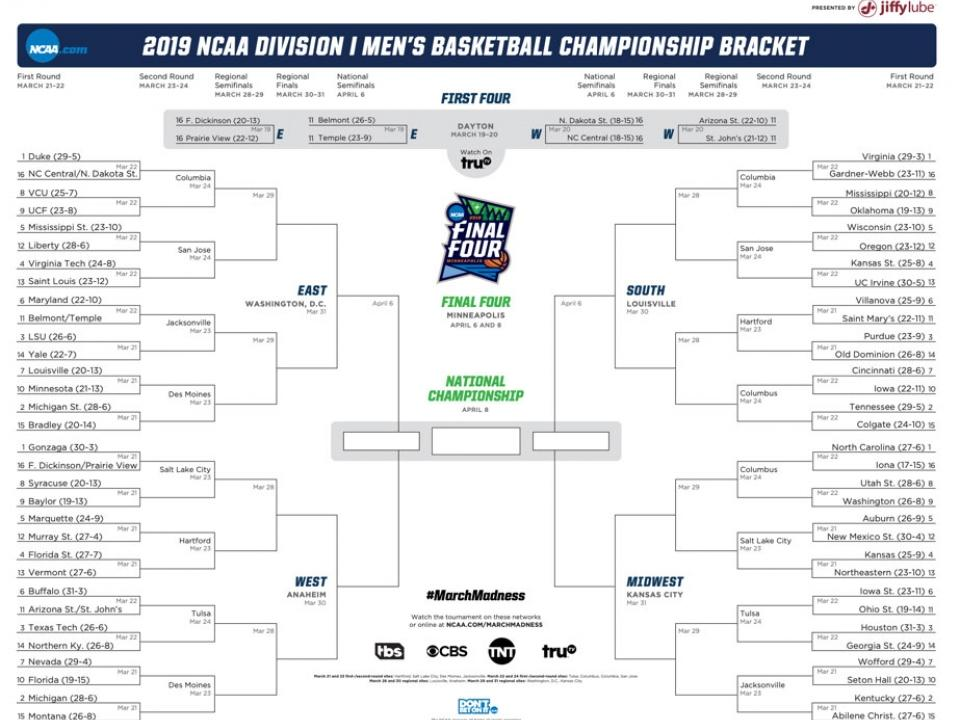 How to stream March Madness: Livestream links to every 2019 game