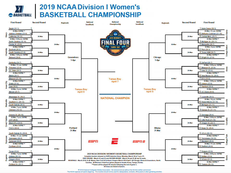 2019 Ncaa Women S Basketball Bracket Printable Tournament Pdf