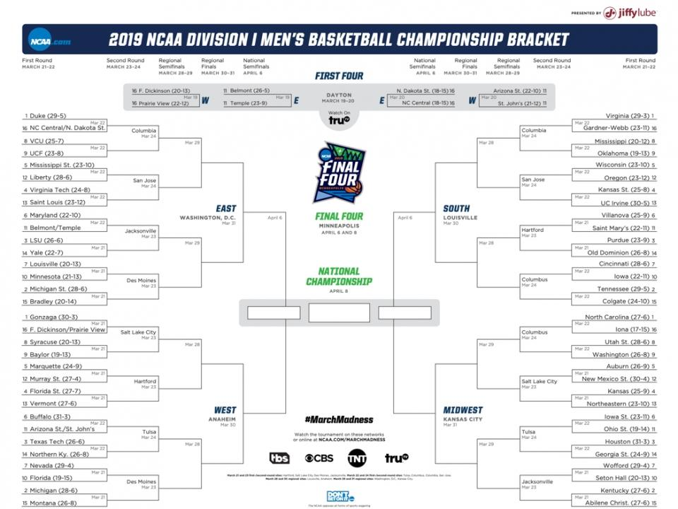 This is a photo of Resource Ncaa March Madness Printable Bracket