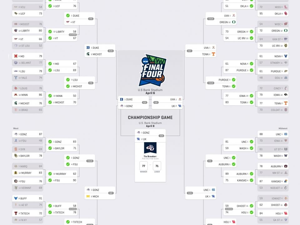 Record-breaking Perfect Bracket Busts At Game 50 With