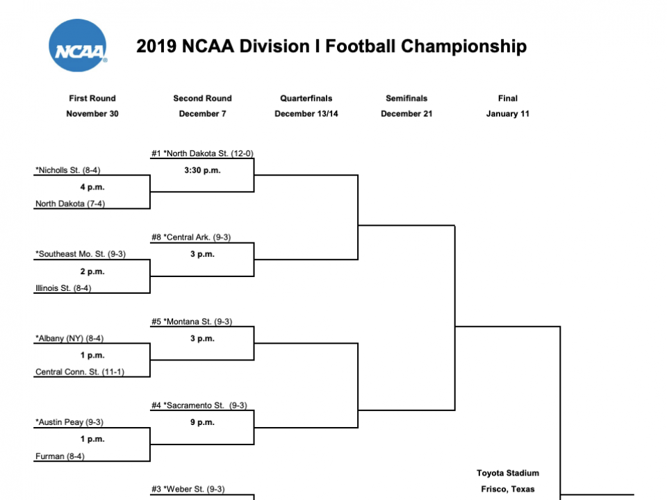 ncaa division 2 football playoffs 2020