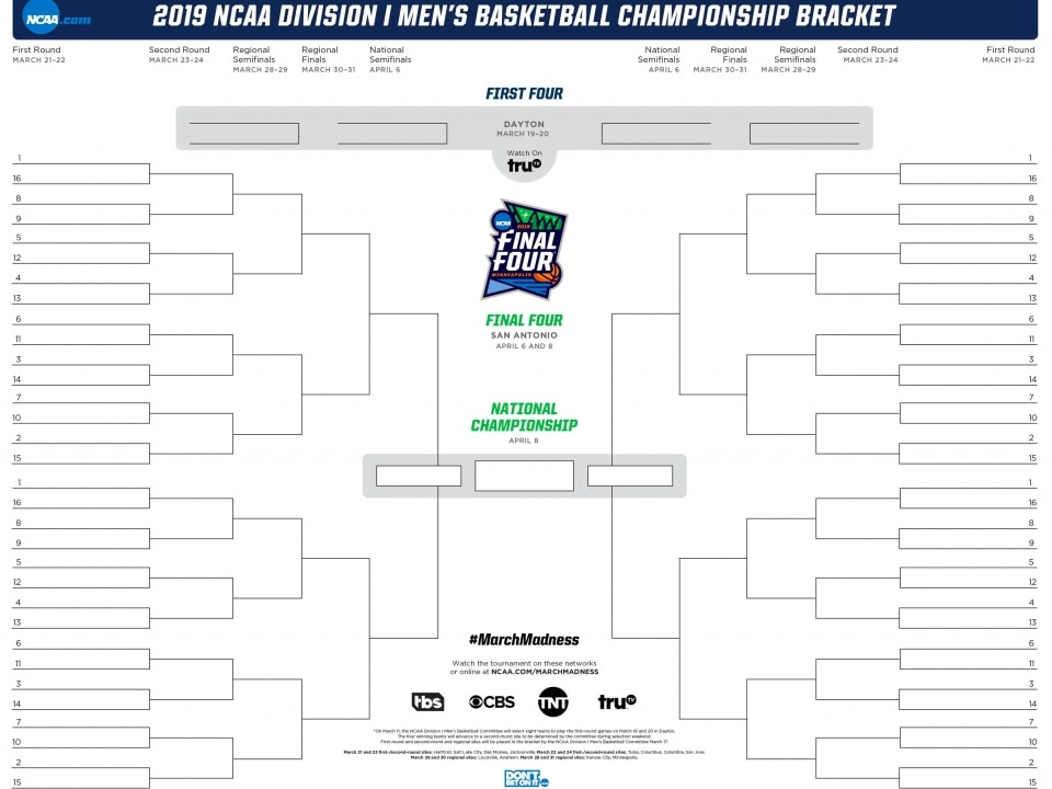 Hacking The Bracket 5 Tips On How To Win Your 2019 Ncaa Pool