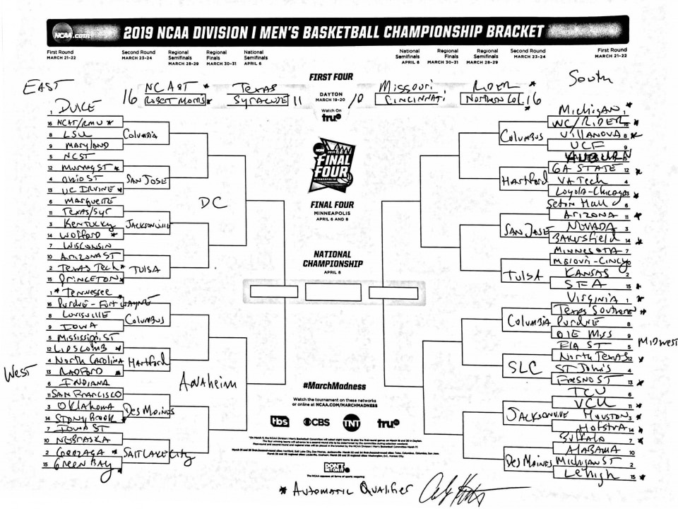 The March Madness Field, Predicted At Start Of Conference