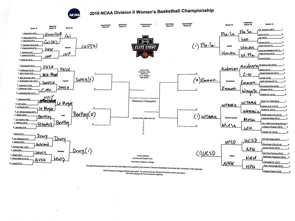 March Madness 2019 What You Need To Know About No 14 Old: The 2019 DII Women's Basketball Tournament, Predicted