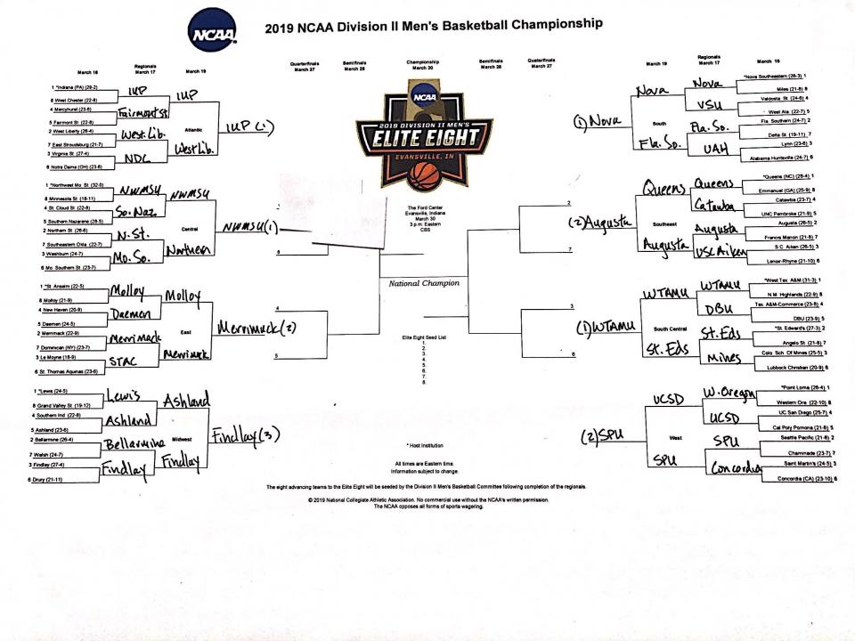 The DII men's basketball bracket, predicted.