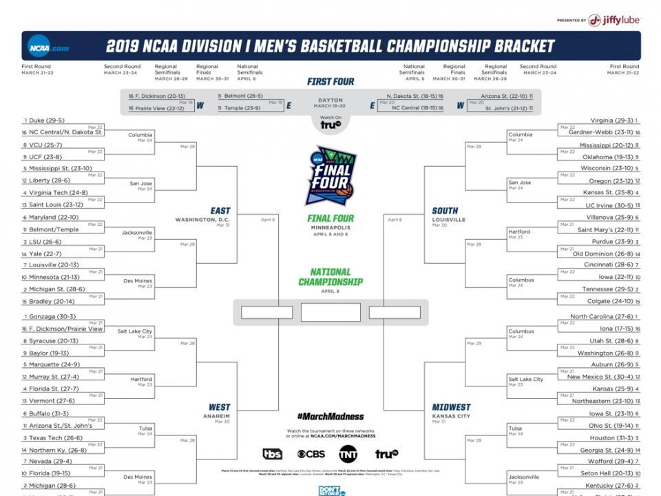 The 2019 NCAA tournament bracket.